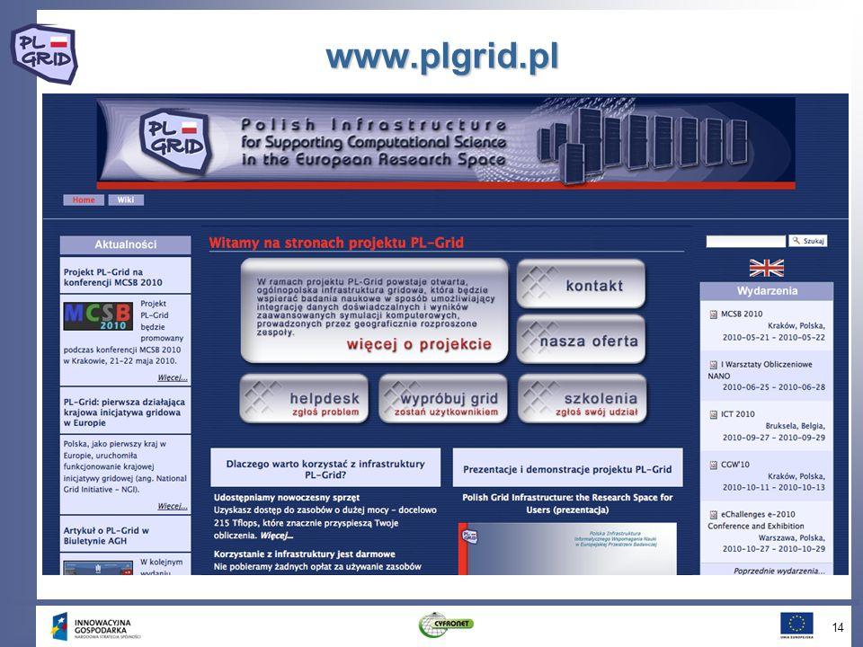 www.plgrid.pl