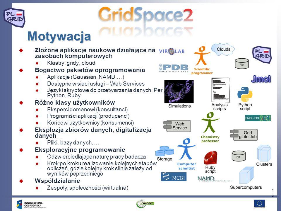 MotywacjaZłożone aplikacje naukowe działające na zasobach komputerowych. Klastry, gridy, cloud. Bogactwo pakietów oprogramowania.