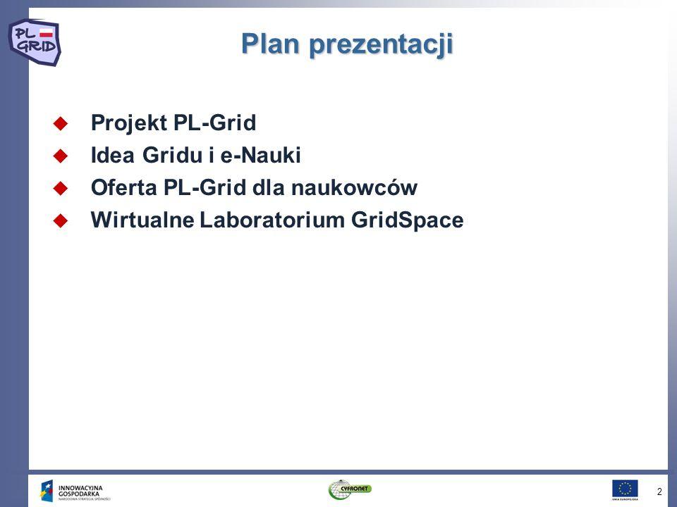 Plan prezentacji Projekt PL-Grid Idea Gridu i e-Nauki