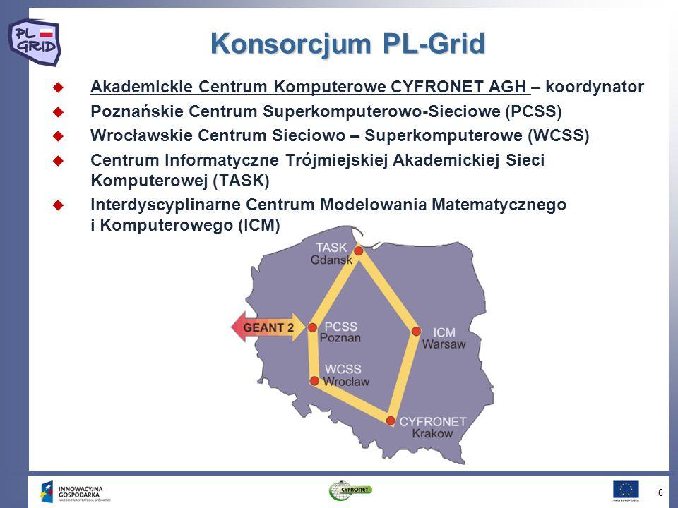 Konsorcjum PL-Grid Akademickie Centrum Komputerowe CYFRONET AGH – koordynator. Poznańskie Centrum Superkomputerowo-Sieciowe (PCSS)