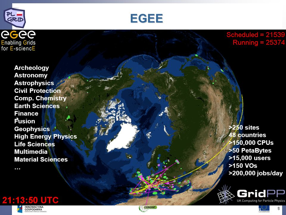 EGEE EGEE Archeology Astronomy Astrophysics Civil Protection