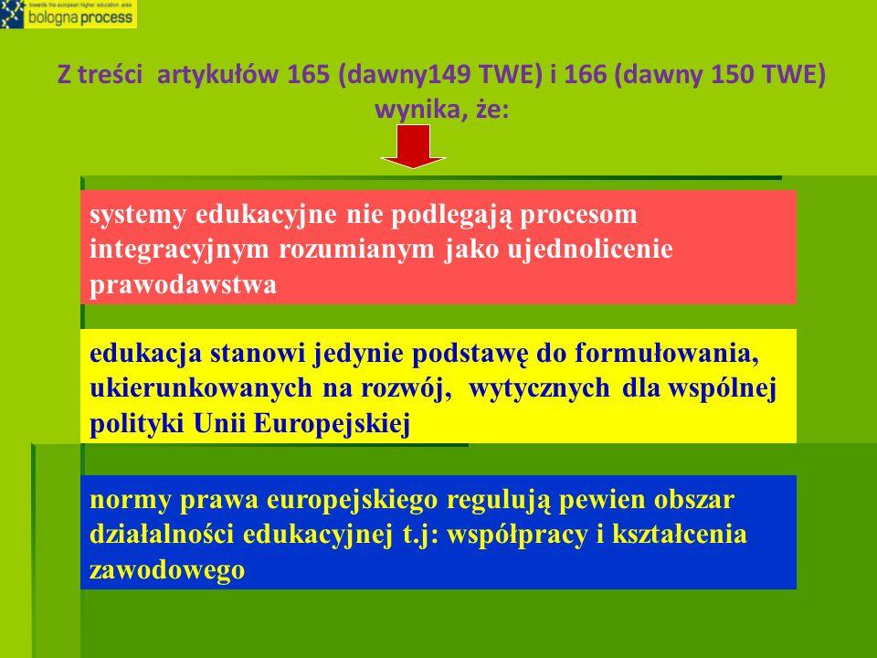 Z treści artykułów 165 (dawny149 TWE) i 166 (dawny 150 TWE) wynika, że: