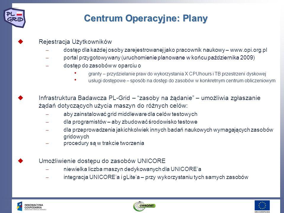 Centrum Operacyjne: Plany