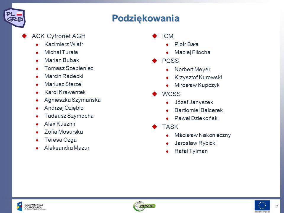 Podziękowania ACK Cyfronet AGH ICM PCSS WCSS TASK Kazimierz Wiatr