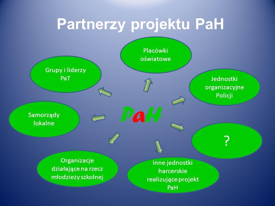 Partnerzy projektu PaH