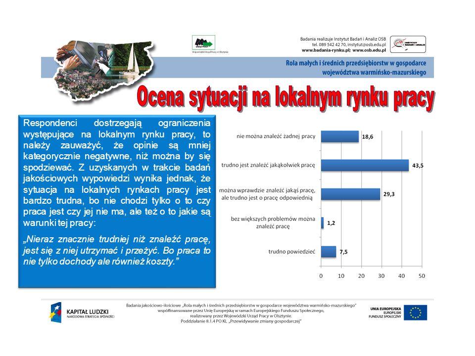 Ocena sytuacji na lokalnym rynku pracy