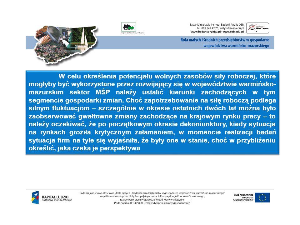 W celu określenia potencjału wolnych zasobów siły roboczej, które mogłyby być wykorzystane przez rozwijający się w województwie warmińsko-mazurskim sektor MŚP należy ustalić kierunki zachodzących w tym segmencie gospodarki zmian.