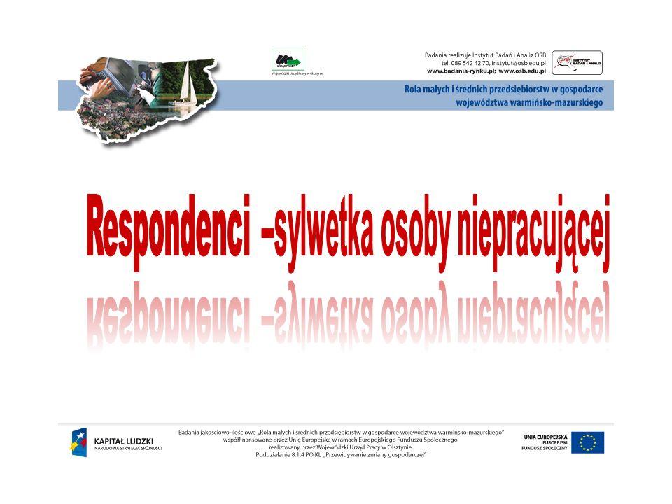 Respondenci –sylwetka osoby niepracującej