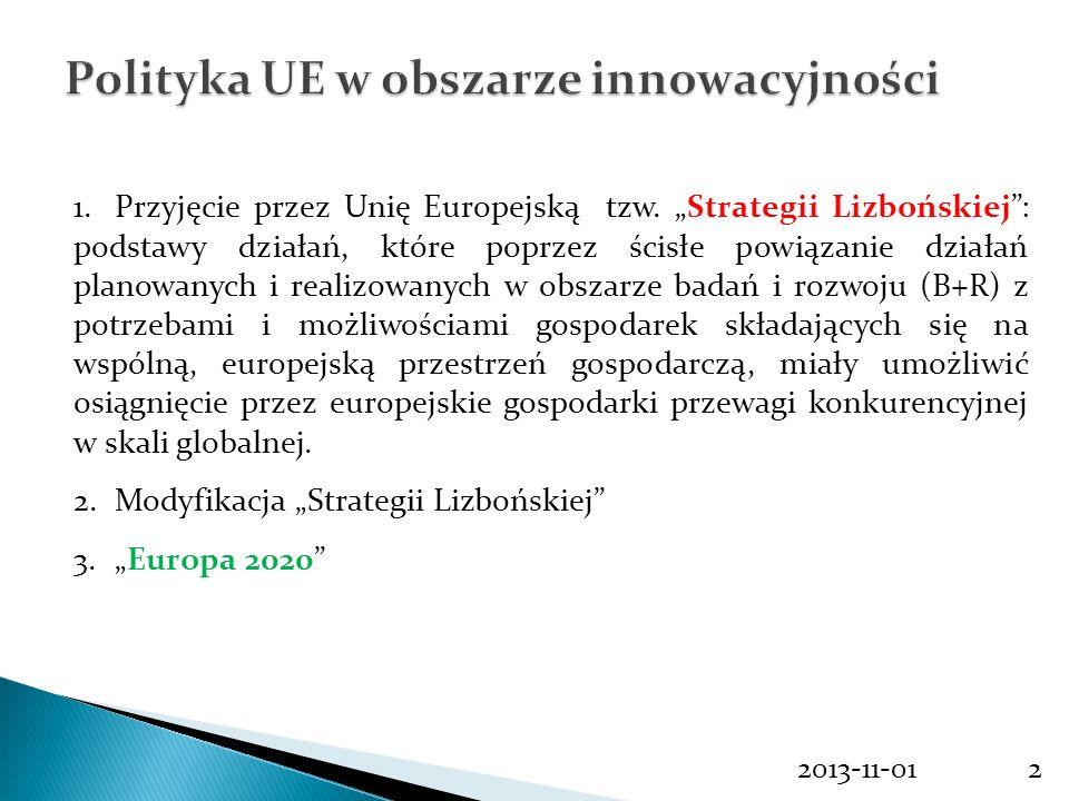 Polityka UE w obszarze innowacyjności