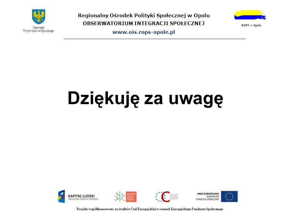 Dziękuję za uwagę Regionalny Ośrodek Polityki Społecznej w Opolu