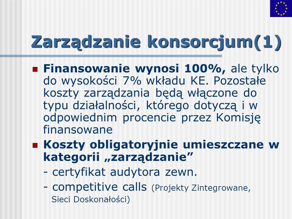 Zarządzanie konsorcjum(1)