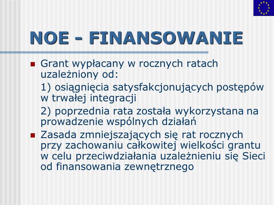 NOE - FINANSOWANIE Grant wypłacany w rocznych ratach uzależniony od: