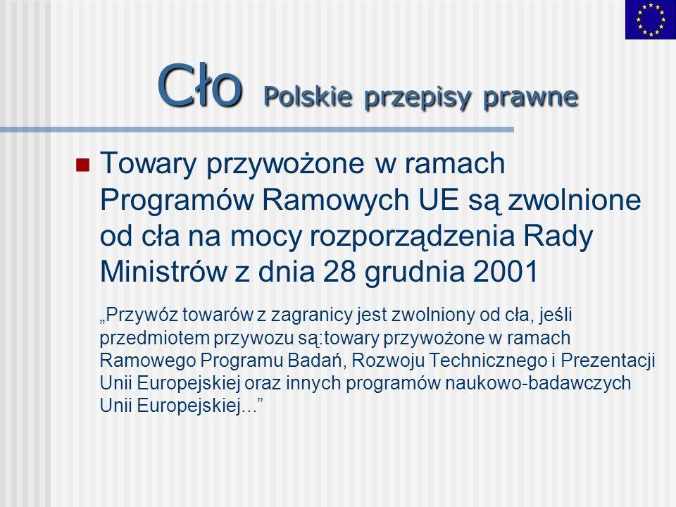 Cło Polskie przepisy prawne
