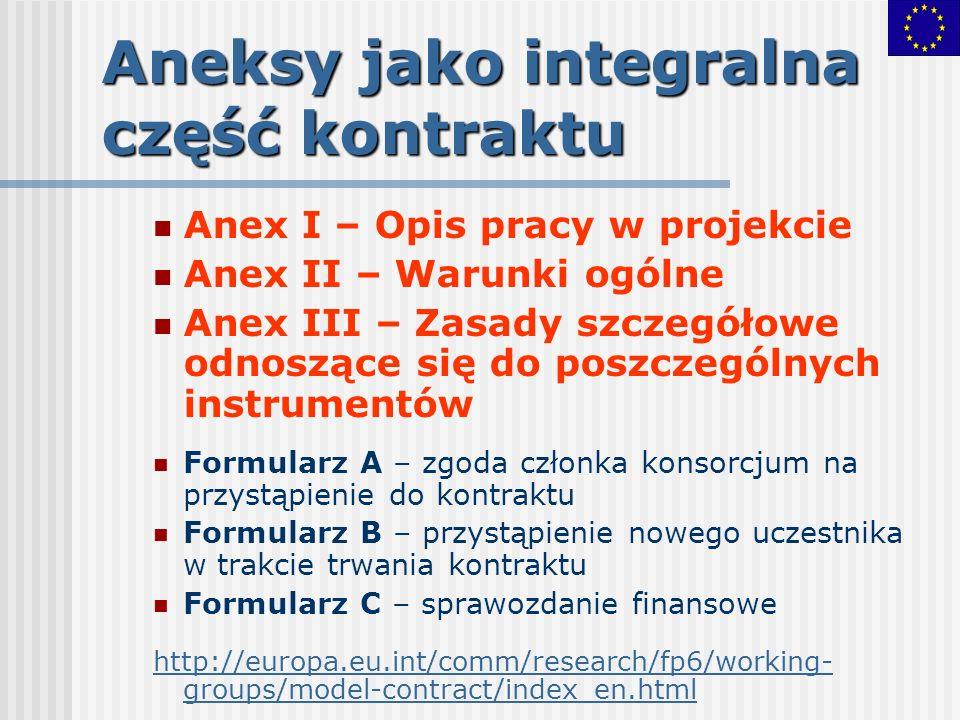 Aneksy jako integralna część kontraktu