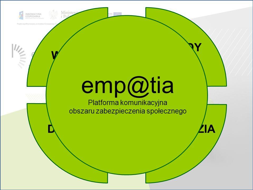 emp@tia METODY PRACY WIEDZA DOSTĘP NARZĘDZIA Platforma komunikacyjna