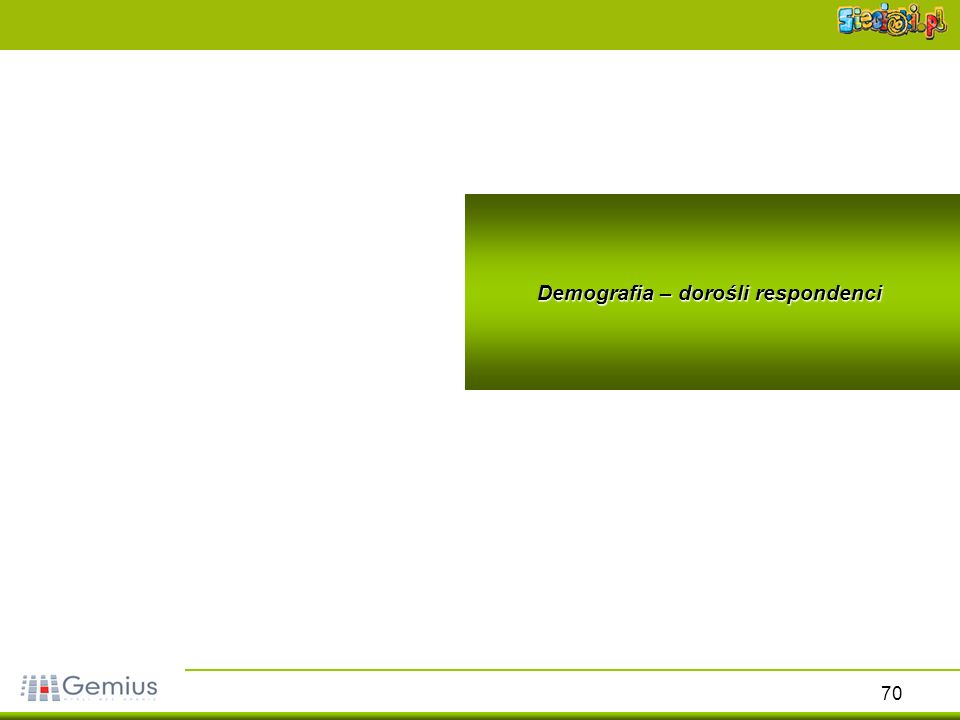 Demografia – dorośli respondenci
