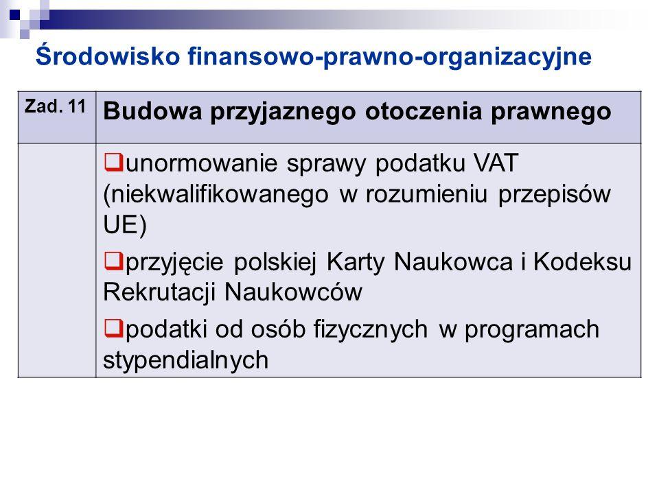 Środowisko finansowo-prawno-organizacyjne