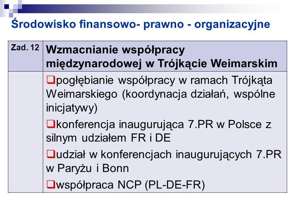 Środowisko finansowo- prawno - organizacyjne