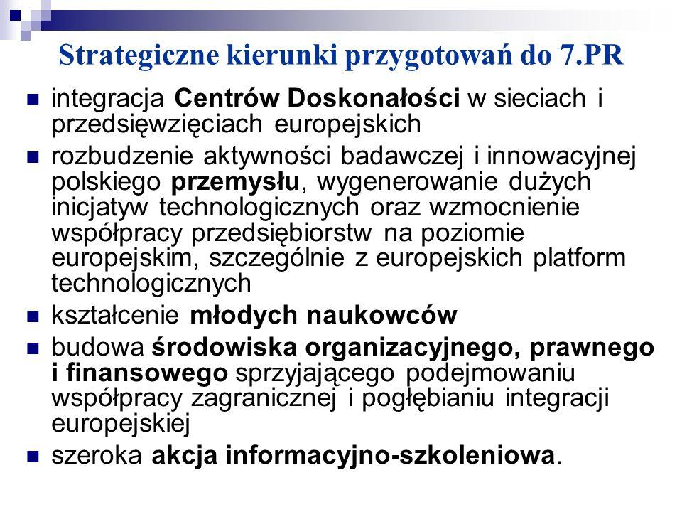 Strategiczne kierunki przygotowań do 7.PR