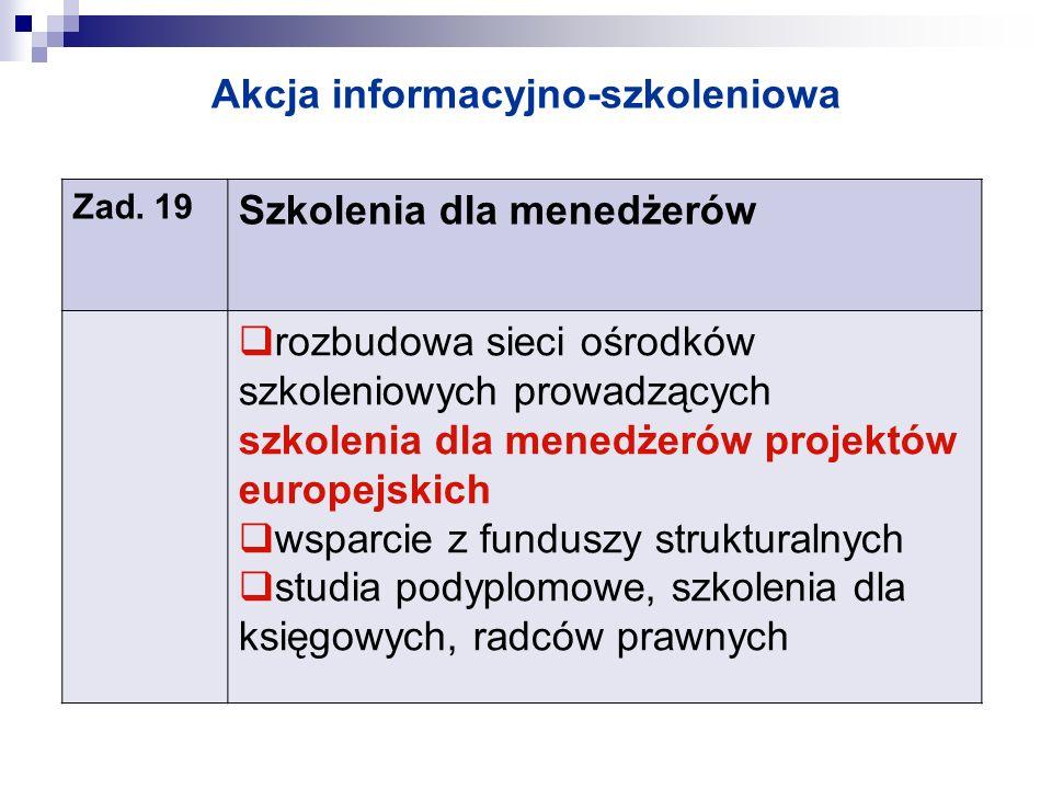 Akcja informacyjno-szkoleniowa