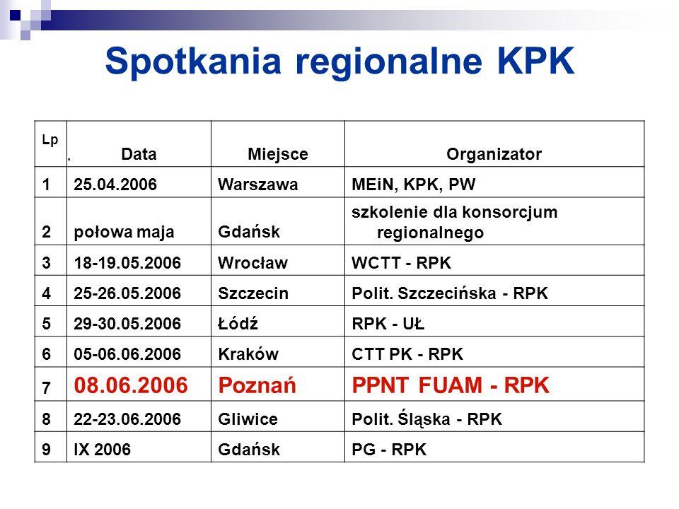 Spotkania regionalne KPK