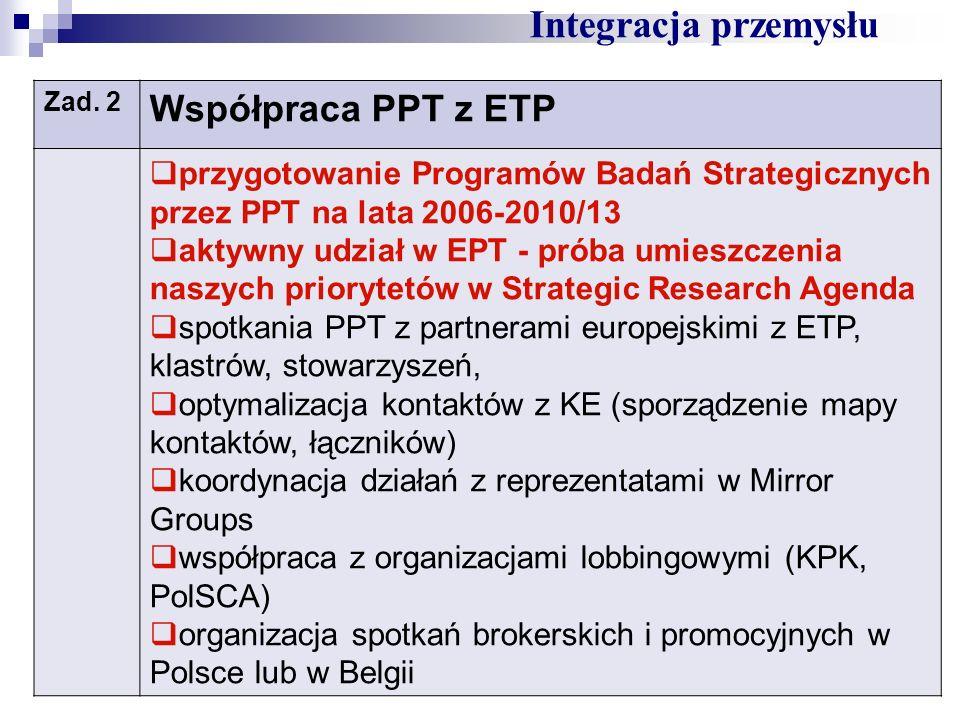 Integracja przemysłu Współpraca PPT z ETP