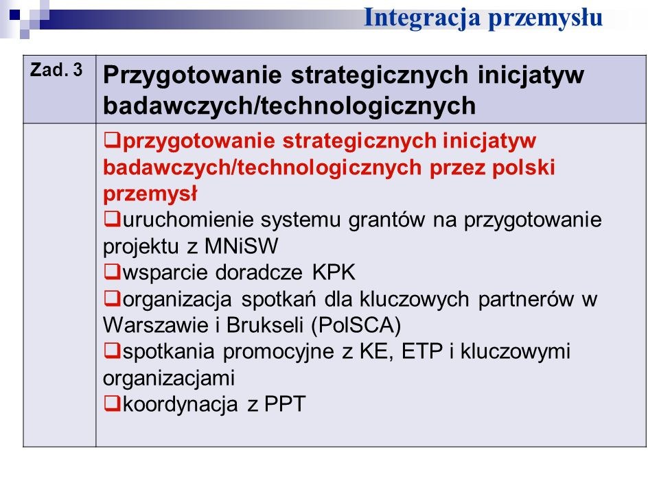 Integracja przemysłu Zad. 3. Przygotowanie strategicznych inicjatyw badawczych/technologicznych.