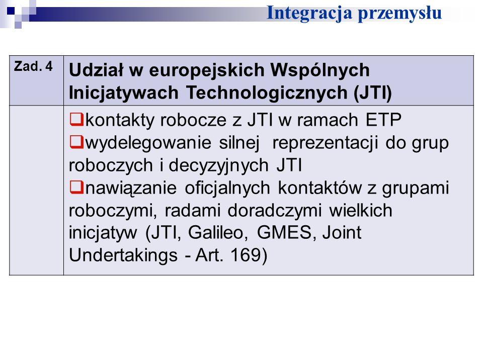 Integracja przemysłu Zad. 4. Udział w europejskich Wspólnych Inicjatywach Technologicznych (JTI) kontakty robocze z JTI w ramach ETP.
