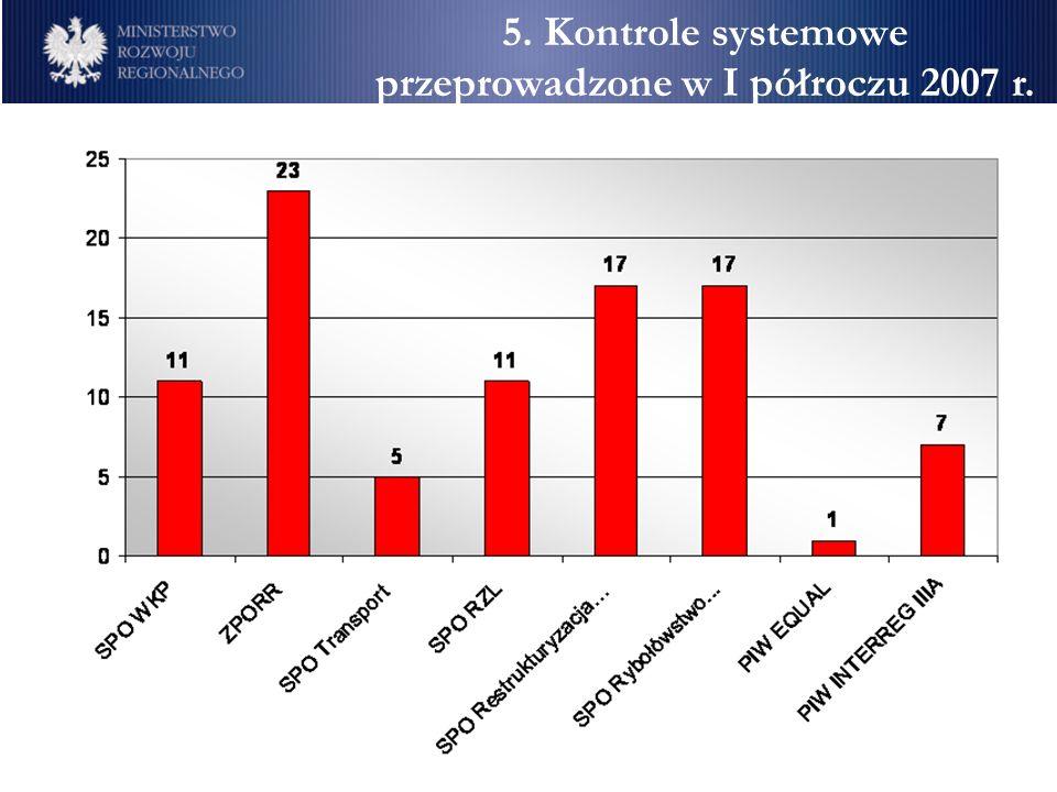 5. Kontrole systemowe przeprowadzone w I półroczu 2007 r.
