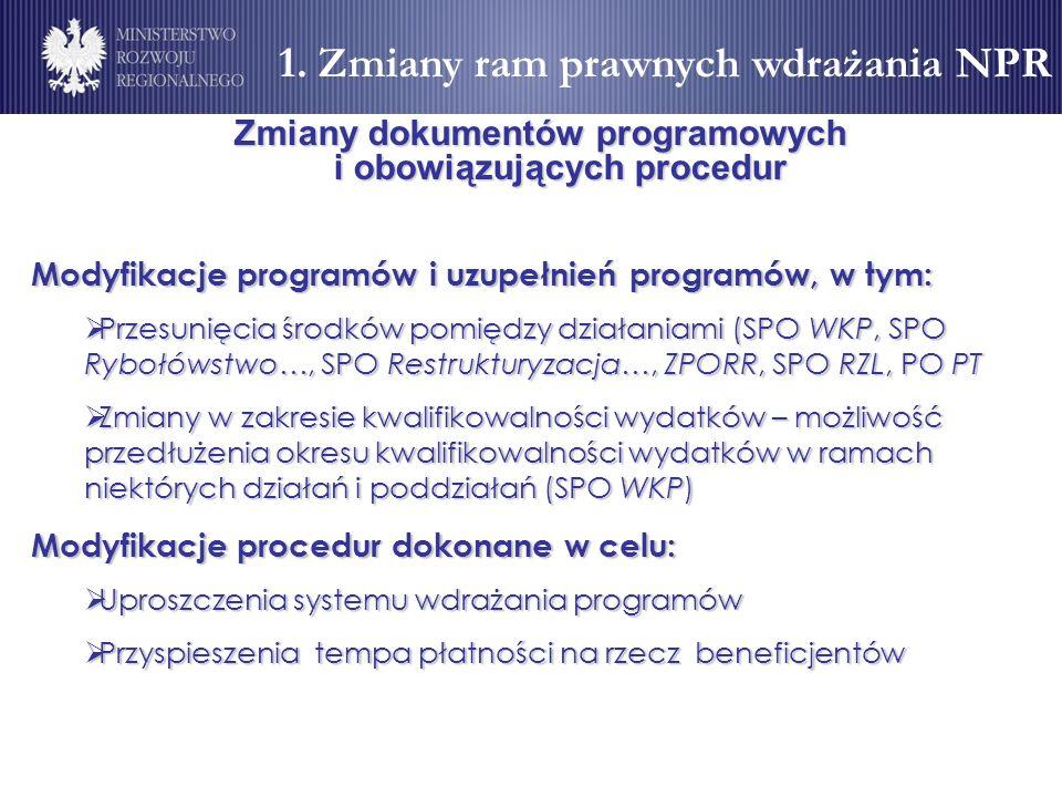 Zmiany dokumentów programowych i obowiązujących procedur