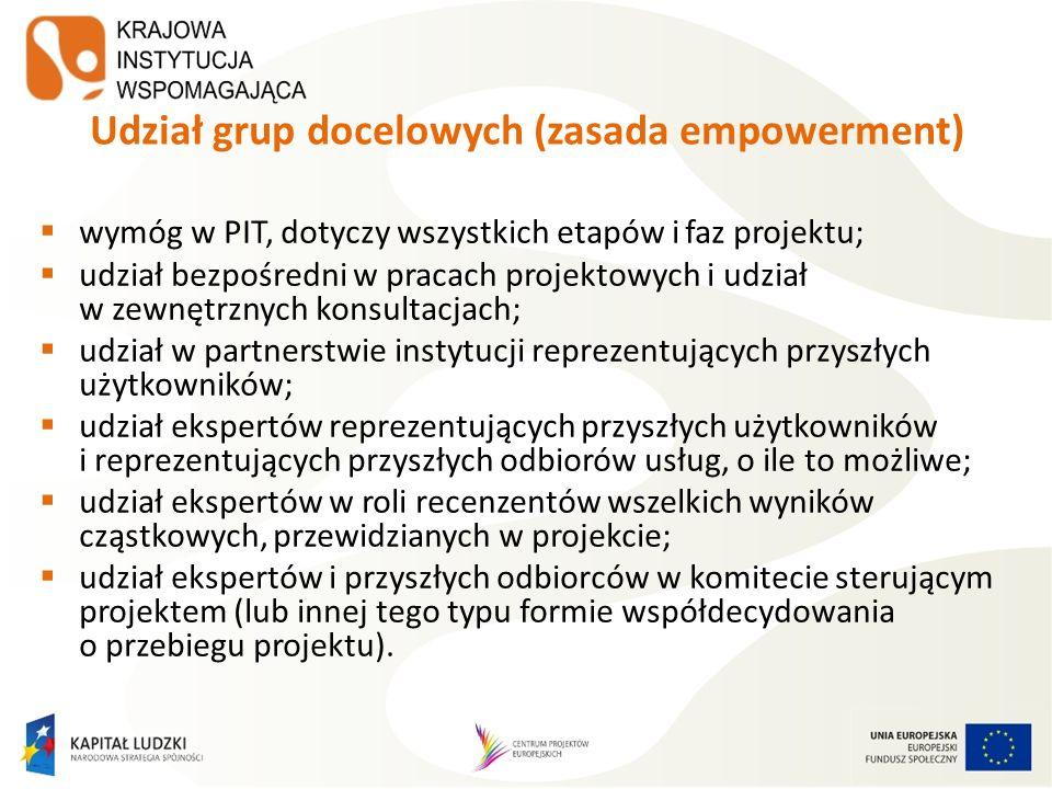Udział grup docelowych (zasada empowerment)