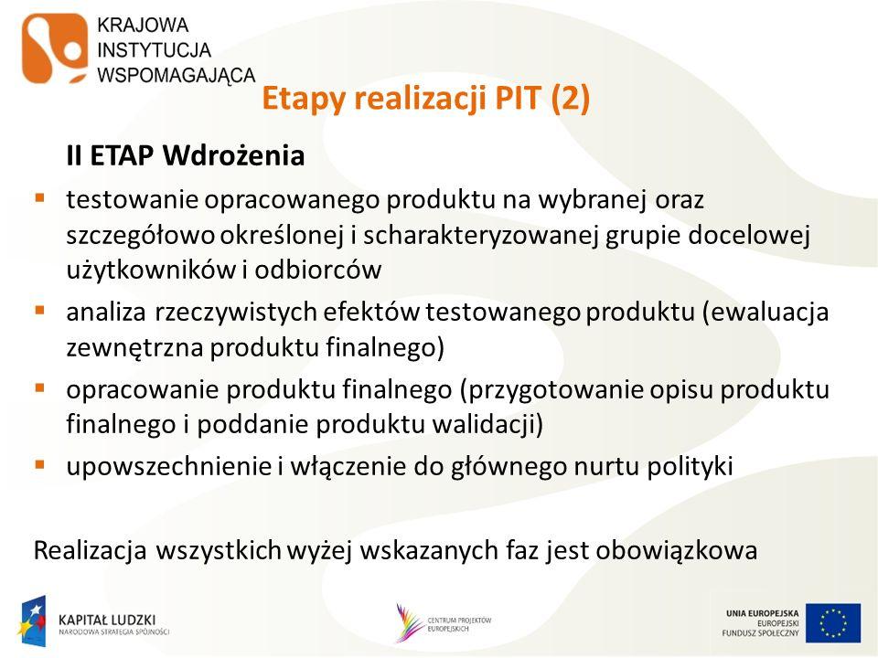 Etapy realizacji PIT (2)