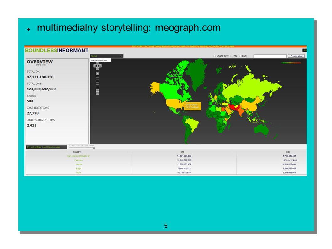 multimedialny storytelling: meograph.com