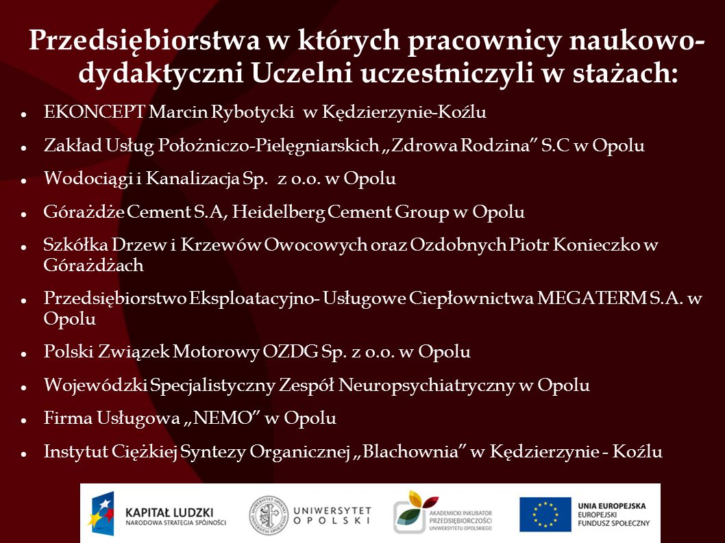 Przedsiębiorstwa w których pracownicy naukowo- dydaktyczni Uczelni uczestniczyli w stażach: