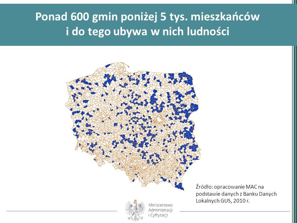 Ponad 600 gmin poniżej 5 tys. mieszkańców i do tego ubywa w nich ludności