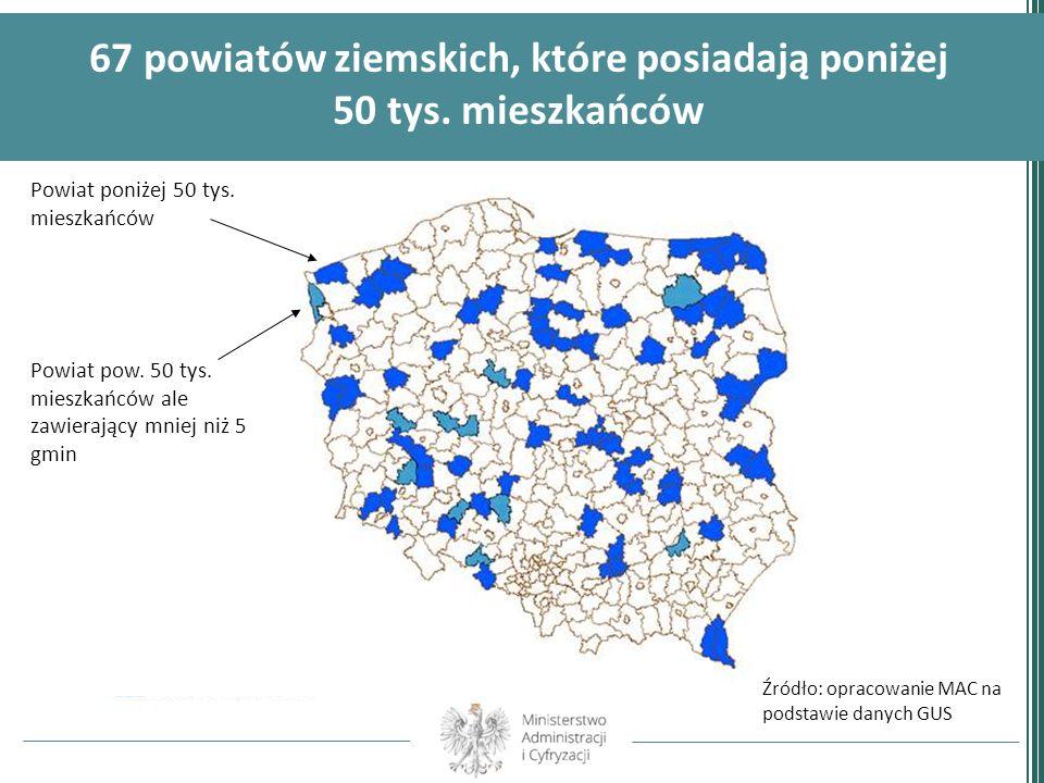 67 powiatów ziemskich, które posiadają poniżej 50 tys. mieszkańców