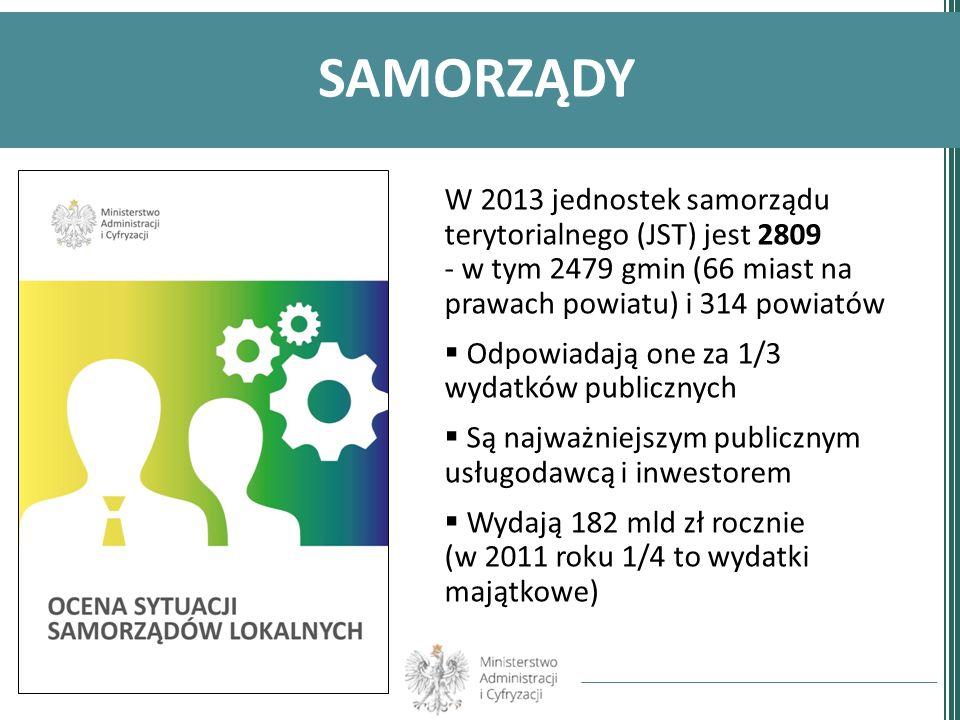 SAMORZĄDYW 2013 jednostek samorządu terytorialnego (JST) jest 2809 - w tym 2479 gmin (66 miast na prawach powiatu) i 314 powiatów.