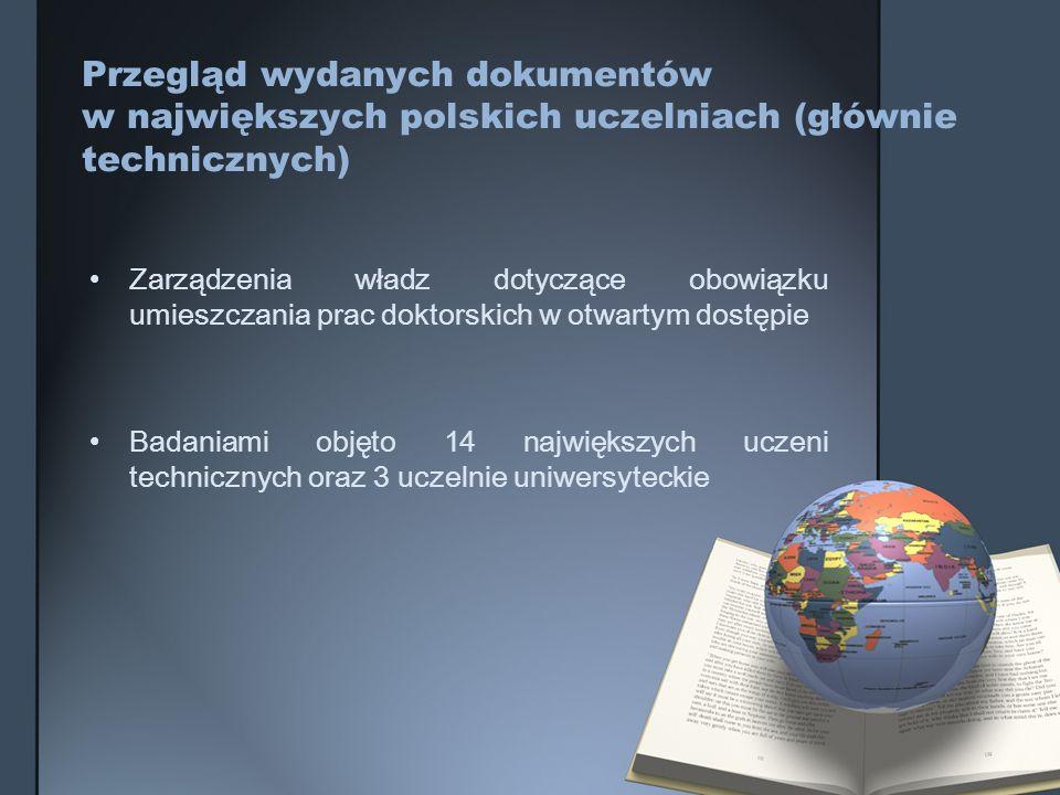 Przegląd wydanych dokumentów w największych polskich uczelniach (głównie technicznych)