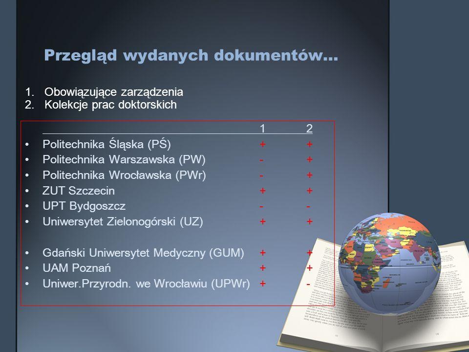 Przegląd wydanych dokumentów…
