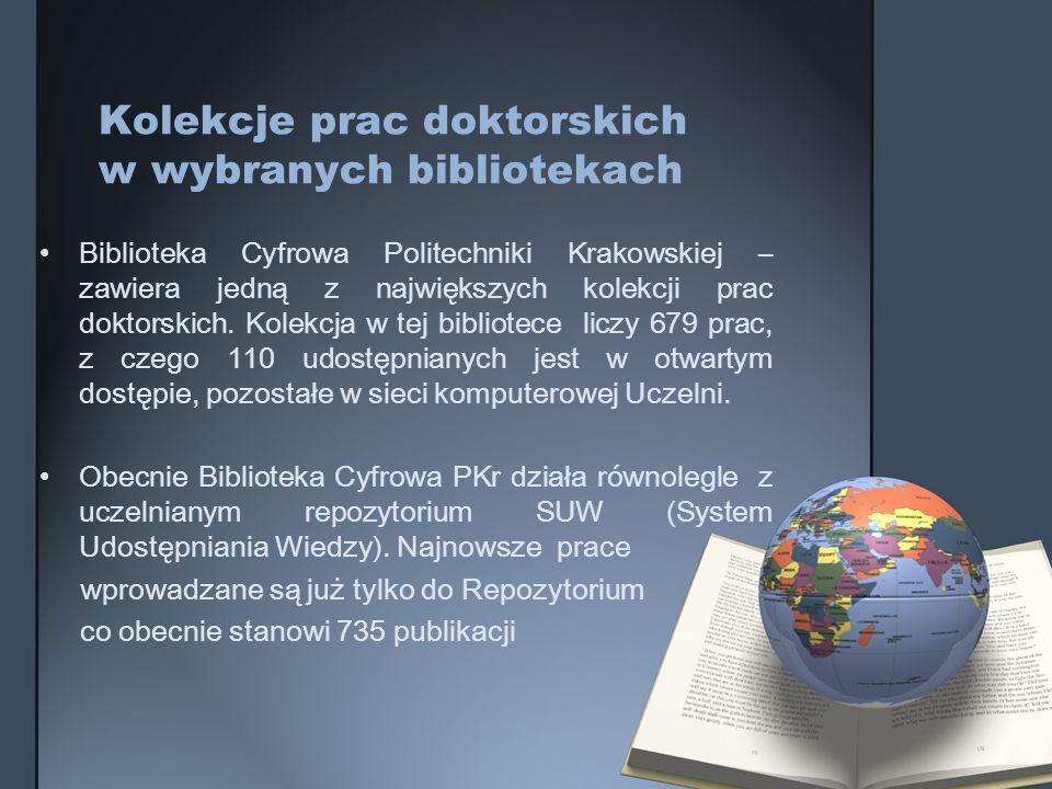 Kolekcje prac doktorskich w wybranych bibliotekach