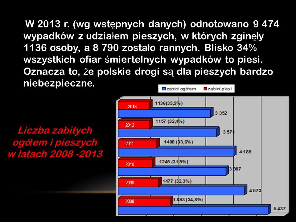Liczba zabitych ogółem i pieszych