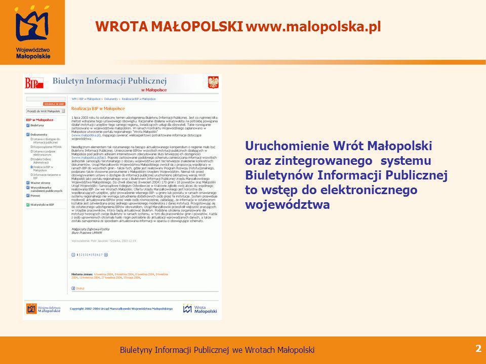 WROTA MAŁOPOLSKI www.malopolska.pl