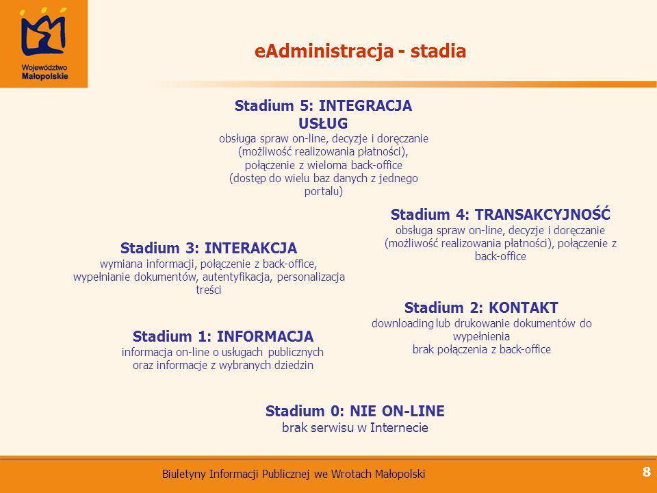 eAdministracja - stadia Stadium 5: INTEGRACJA USŁUG