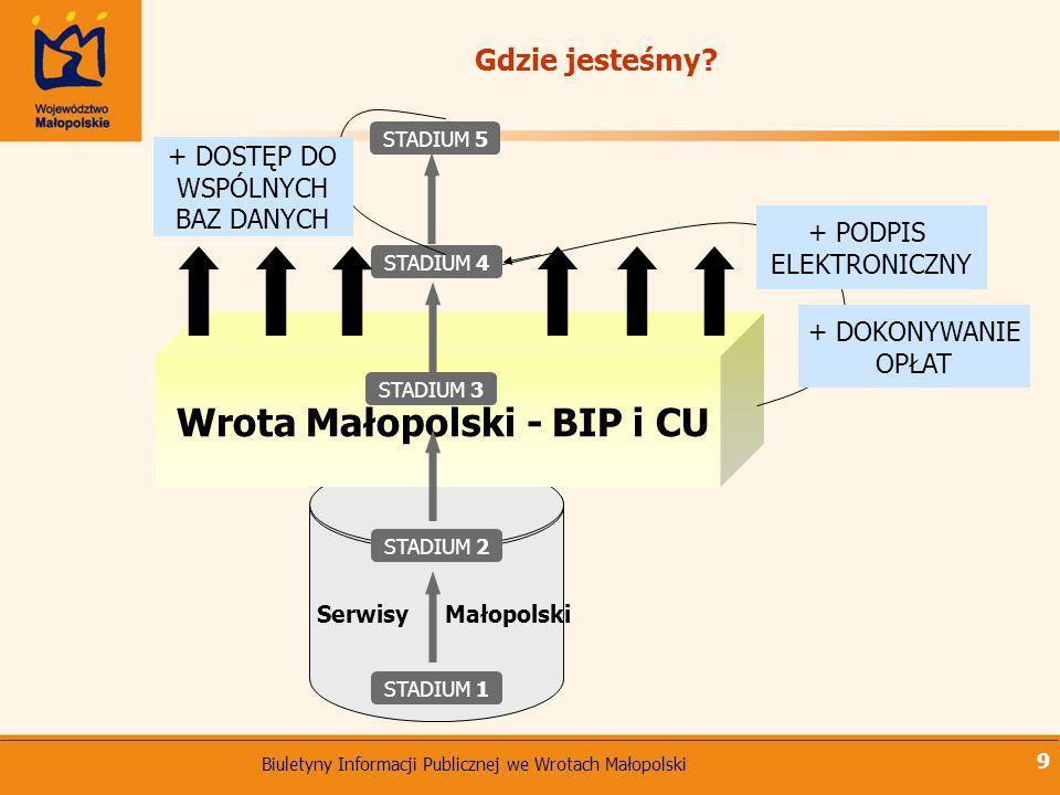 Wrota Małopolski - BIP i CU