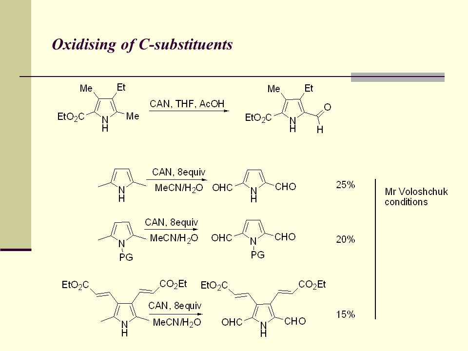 Oxidising of C-substituents