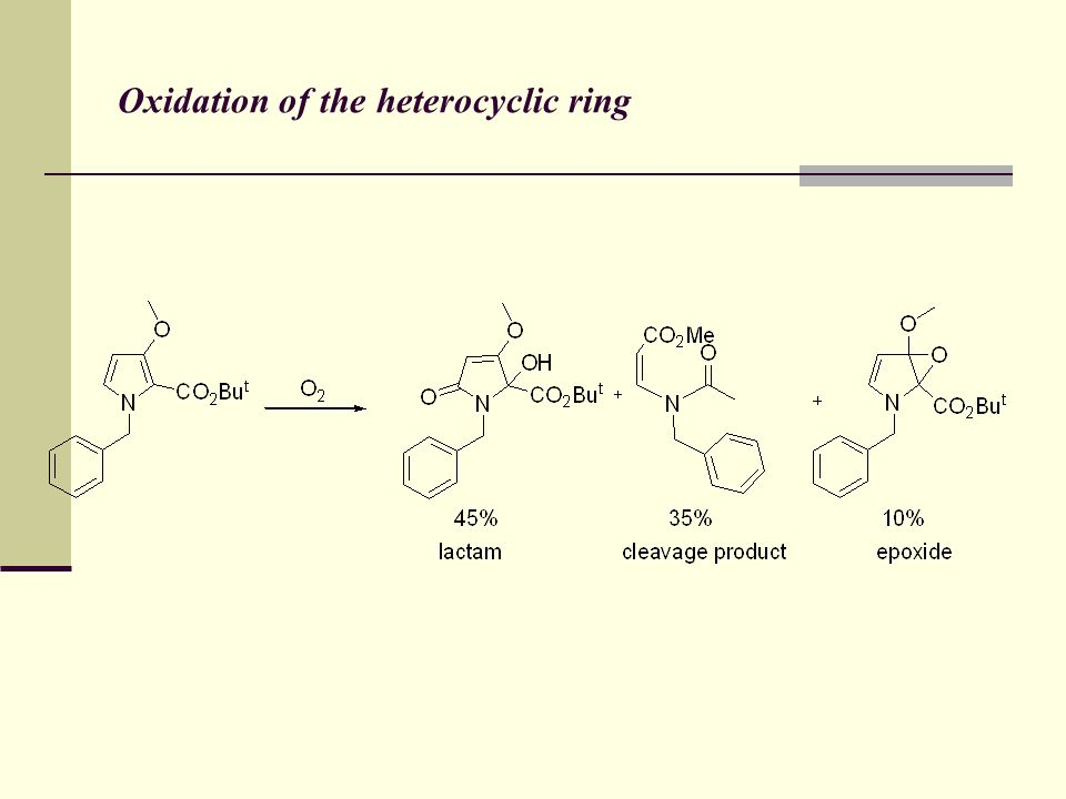 Oxidation of the heterocyclic ring