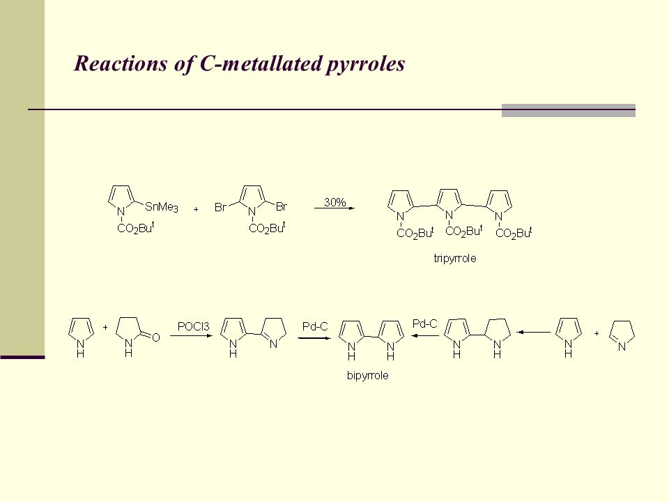 Reactions of C-metallated pyrroles