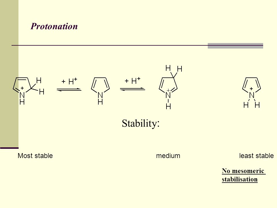 Stability: Protonation Most stable medium least stable No mesomeric