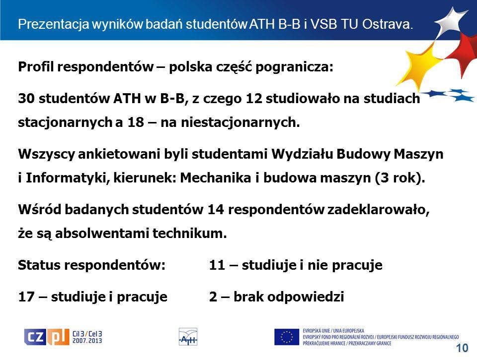 Prezentacja wyników badań studentów ATH B-B i VSB TU Ostrava.