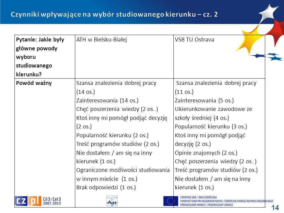 Czynniki wpływające na wybór studiowanego kierunku – cz. 2